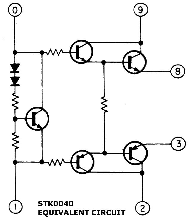 STK0040
